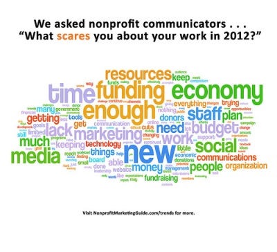A comment cloud from Nonprofit Marketing Guide.com.